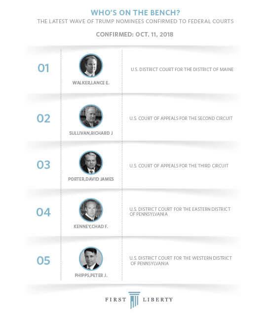 First Liberty | Judicial Confirmations