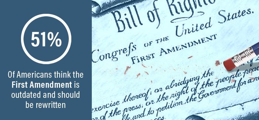 Scrap and Rewrite First Amendment | First Liberty